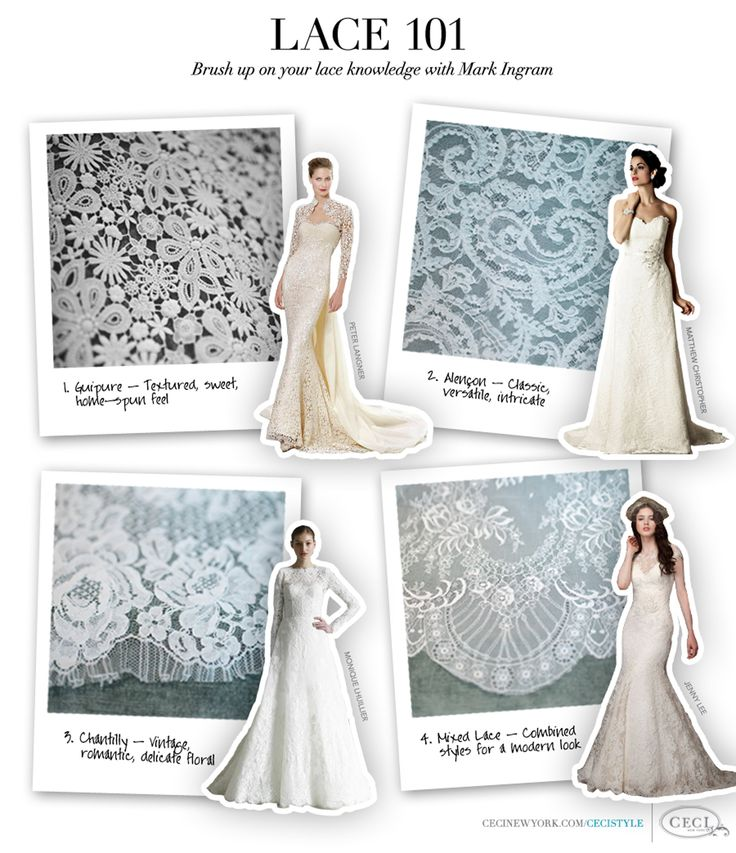 Types of Lace -- See also: The Knot's lace glossary at http://wedding.theknot.com/bridal-fashion/wedding-dress-shopping/articles/wedding-gown-lace-glossary.aspx?MsdVisit=1