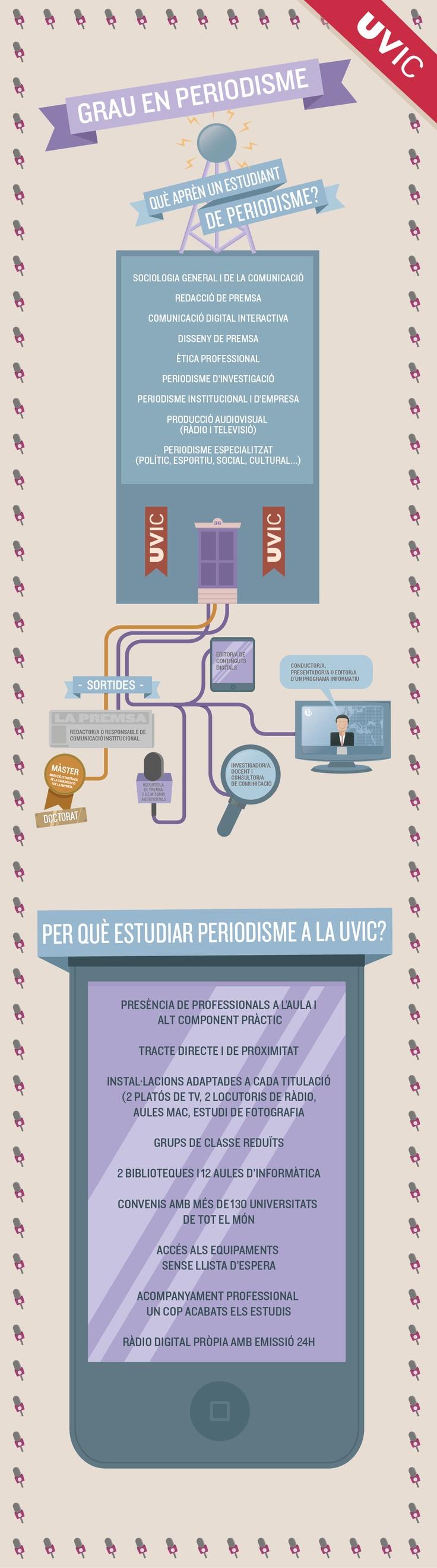 Infografia del Grau en Periodisme. #UVic #Infografia #infografies #periodisme #grau #graus