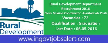 All Upcoming Latest Government Jobs.
