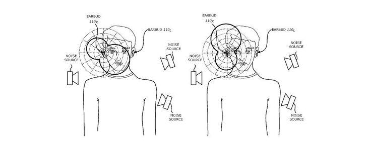 Nueva patente de Apple de un nuevo método de cancelación de ruido en auriculares