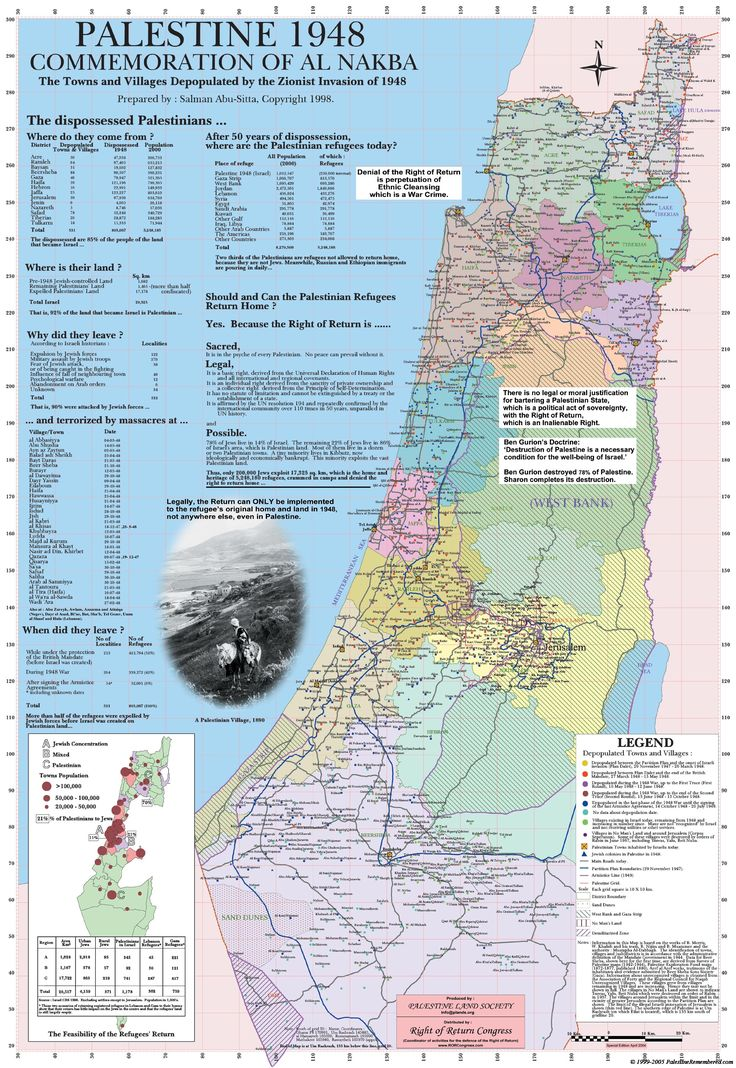 A very IMPORTANT MAP showing the massive destruction of Palestinian villages and cities (English)
