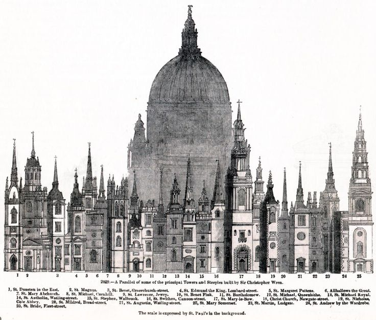 21 best images about Sir Christopher Wren on Pinterest ...