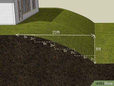 How to Level a Sloping Garden in 2020 | Sloped backyard ... on Patio Ideas For Sloping Gardens id=22287