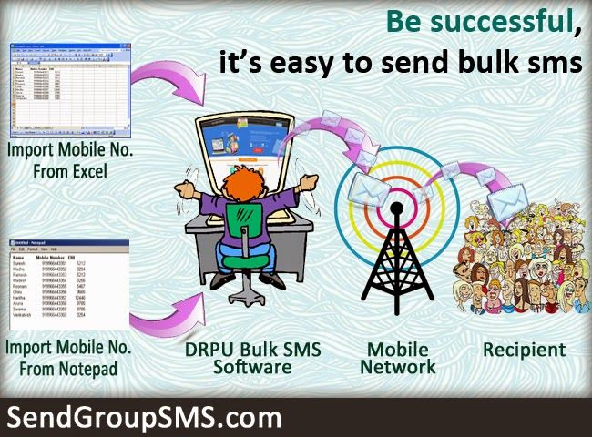 Learn how to broadcast text messages from computer to mobile phone by using DRPU Barcode SMS Software. The Software provides facility to send unlimited SMS from Pc to phone without connecting any online internet connection.