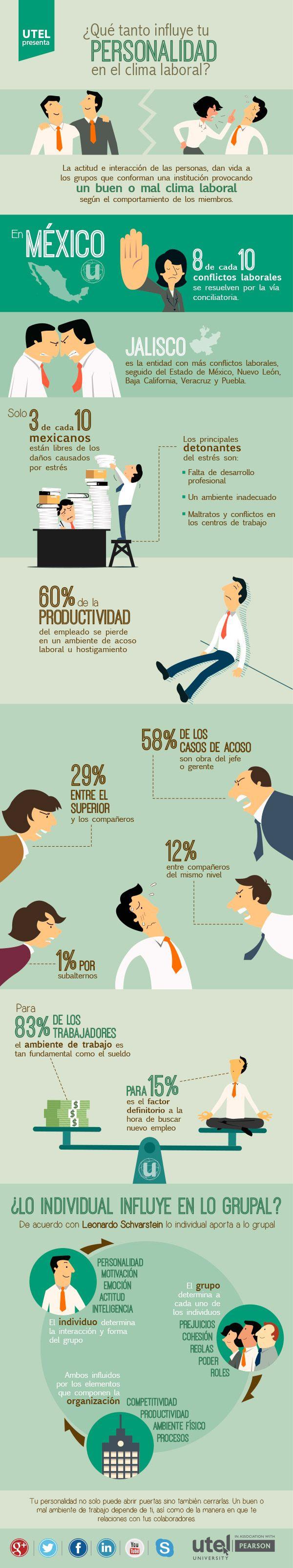 Cómo influye tu personalidad en el clima laboral vía: @UTEL_ #infografia #infographic #rrhh