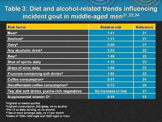 low uric acid causes test your uric acid level home diet to decrease uric acid level