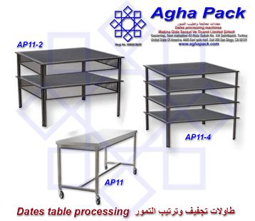 Dates Table Processing