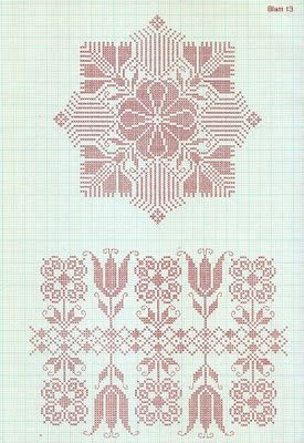 vintage swedish cross stitch pattern