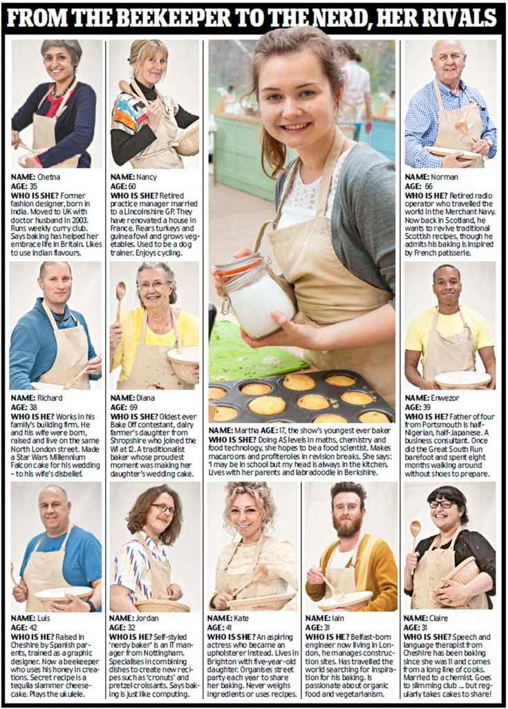 Here are the contestents on this years Great British Bake off 2014  Love this programme