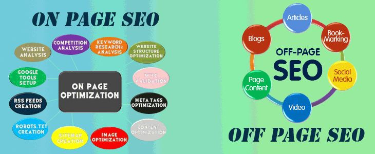 SEO is king for generate organic search traffic. The more popular search terms within your niche that you include on your website.