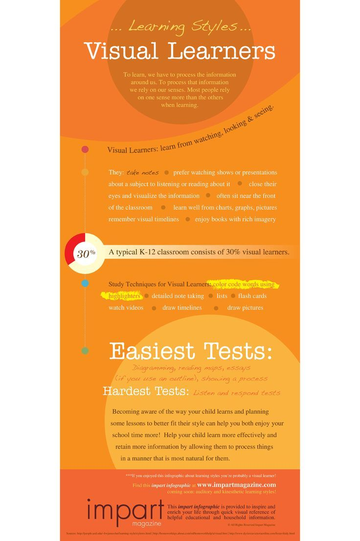 Visual learners - infograph by impartmagazine.com