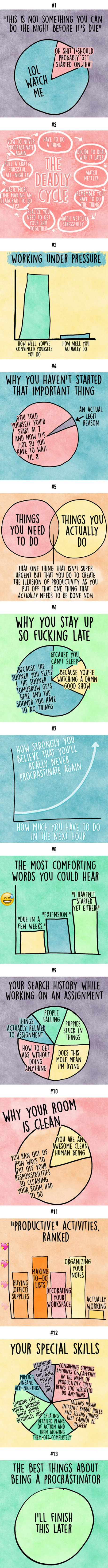 If you're a procrastinator you'll understand these charts