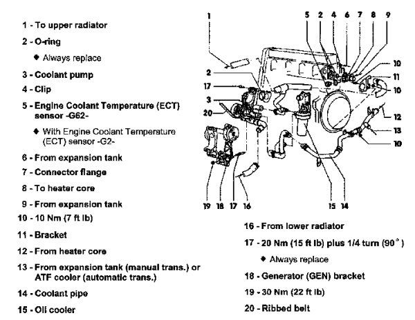 2001 Vw Jetta Coolant System Diagram Vw Jetta Diagram System