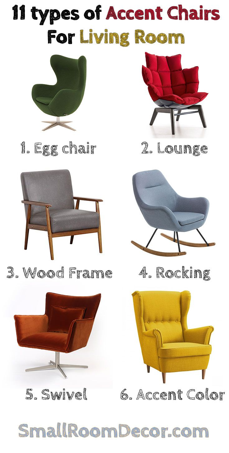 Egg Chair Accent Chairs.11 Types Of Accents Chairs For Living Room 107 Photo 2nd Living