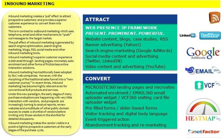 Digital Marketing +