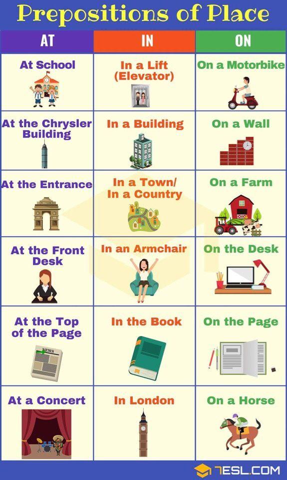 All About English VK English Teaching Material English grammar