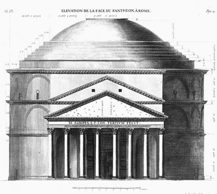 Front Elevation Antiques : Best images about history exam pantheon miniature