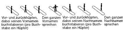 9 Kombinationen für Gummitwist Figuren. Von Zitronenschale und Trixi bis Peter Alexander.