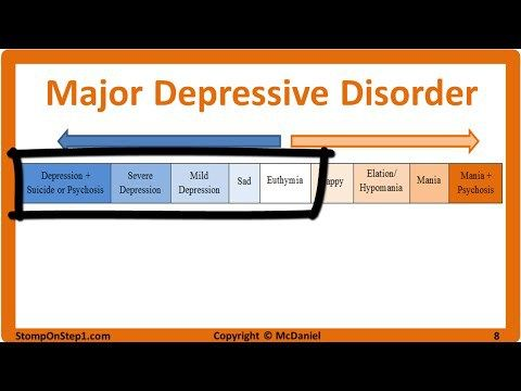 Mood Disorders: Major Depressive Disorder & Bipolar Type 1, Cyclothymia, Hypomania MDD -   WATCH VIDEO HERE -> http://bestdepression.solutions/mood-disorders-major-depressive-disorder-bipolar-type-1-cyclothymia-hypomania-mdd/      *** what causes clinical depression ***  SKIP AHEAD: 0:31 – Mood Disorder (Affective Disorder) Definition 1:09 – Euthymia and the Mood Continuum 3:36 – Depression, Major Depressive Disorder and Suicide 7:51 – Dysthymia 8:08 – Adjustmen