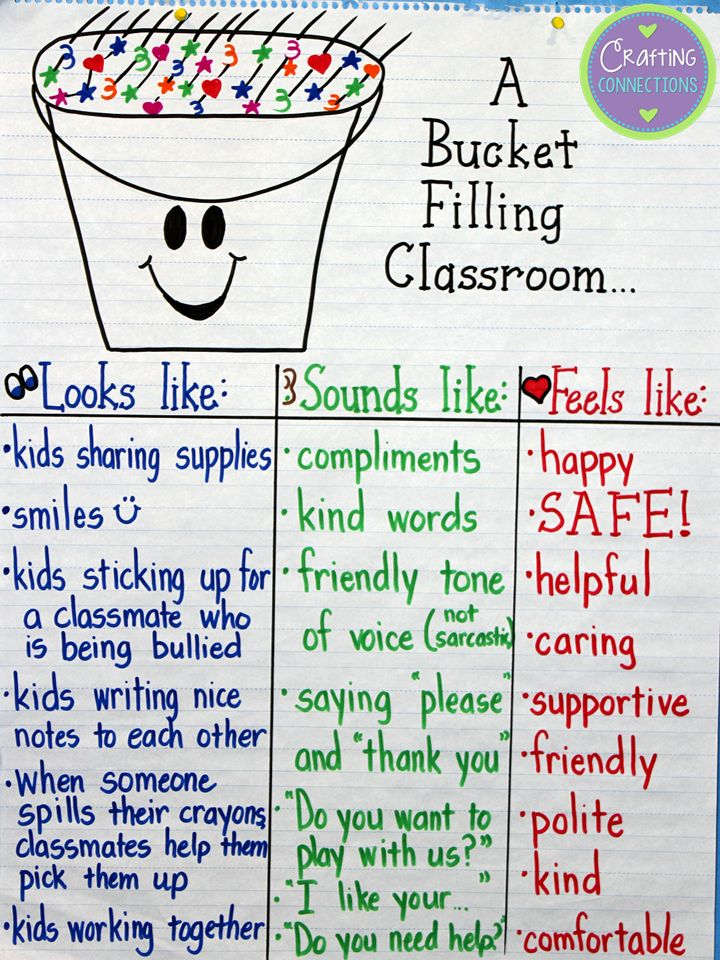 Bucket Filling activities: Bucket Filling anchor chart. Nice group discussion. A Bucket Filling Classroom by Crafting Connections!