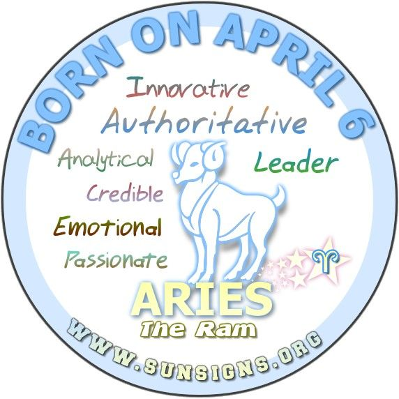 April 6 Birthdays | Famous Birthdays
