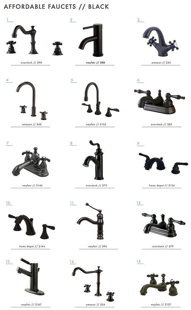 57 Affordable Bathroom Faucets (Emily Henderson ...