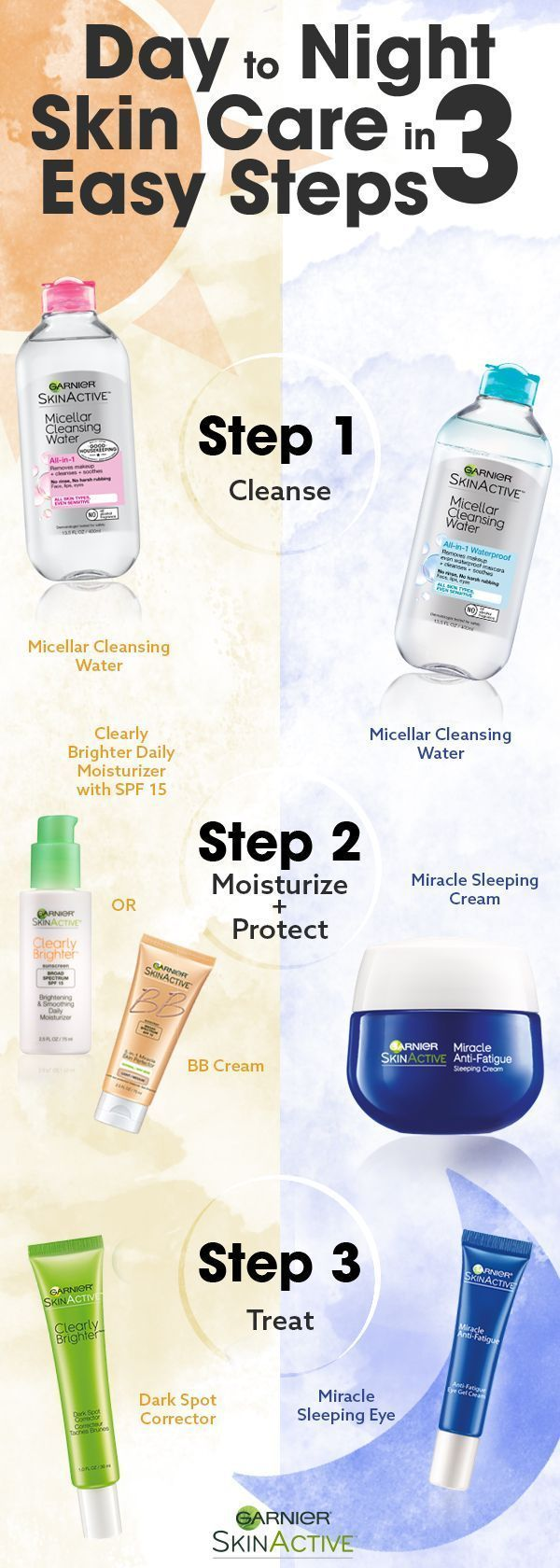 best Eye cream images on Pinterest  Faces Beauty tips and Make