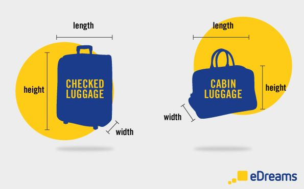checked luggage cabin luggage allowance