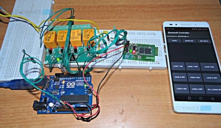 Best arduino home automation ideas on pinterest