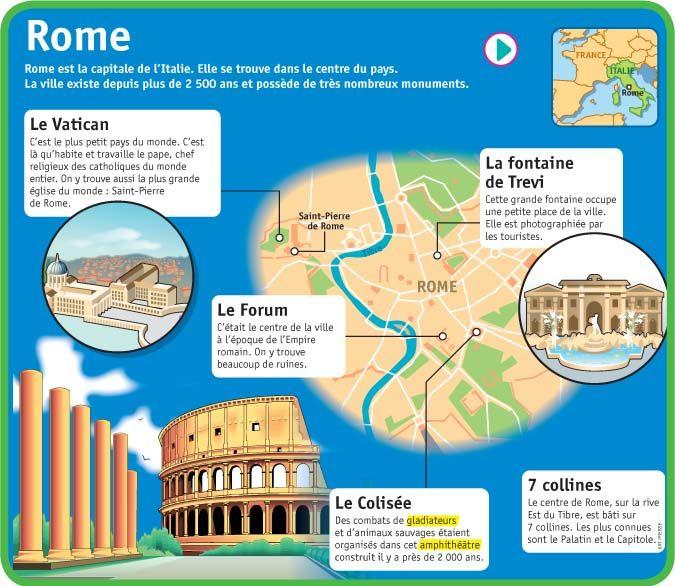 Fiche exposés : Rome