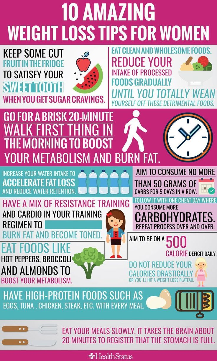 10 Amazing Weight-Loss Tips for Women #WeightLossT…