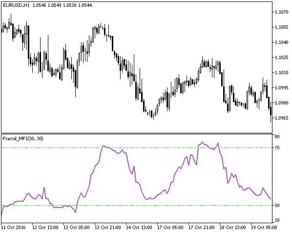 Mfi trading system
