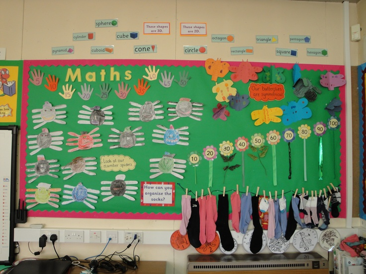 Numeracy wall by a former colleague working with Primary 2.