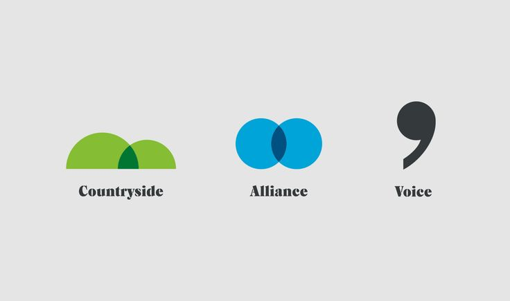 Countryside Alliance - Branding - Steve Edge Desgin