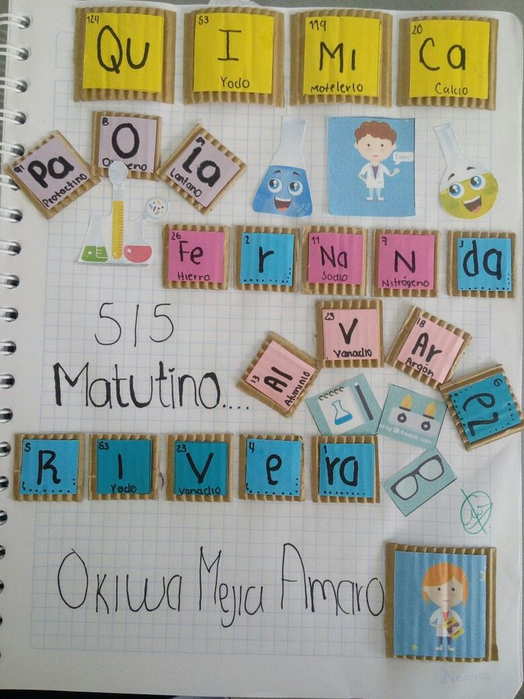 125 best Química images on Pinterest Chemistry, Science and - copy tabla periodica de elementos no metalicos