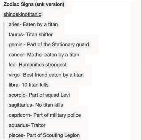 Attack on Titan Which one are you? I am Titan Shifter