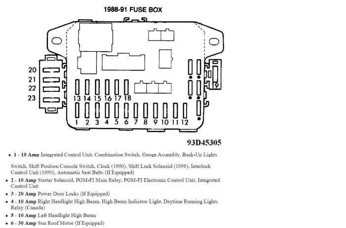 1989 Toyota Truck Fuse Box Diagram And Honda Civic Fuse Diagram Automotive Wiring Schematic In 2020 Fuse Box Honda Crx Toyota Trucks