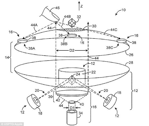 s Apple working on a HOLOGRAM phone? Patent hints at a display that lets users move 3D objects in mid-air