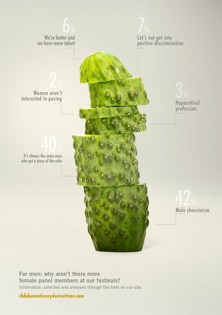 Proximity Madrid: Cucumbers and Melons, 5 | Ads of the World™
