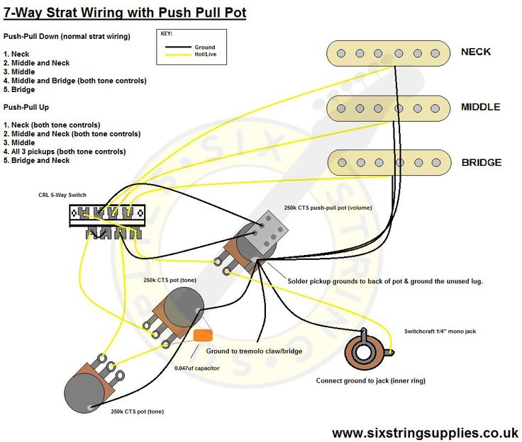 stacked cts pots wiring diagram 15 best guitar wiring diagrams images on pinterest ...