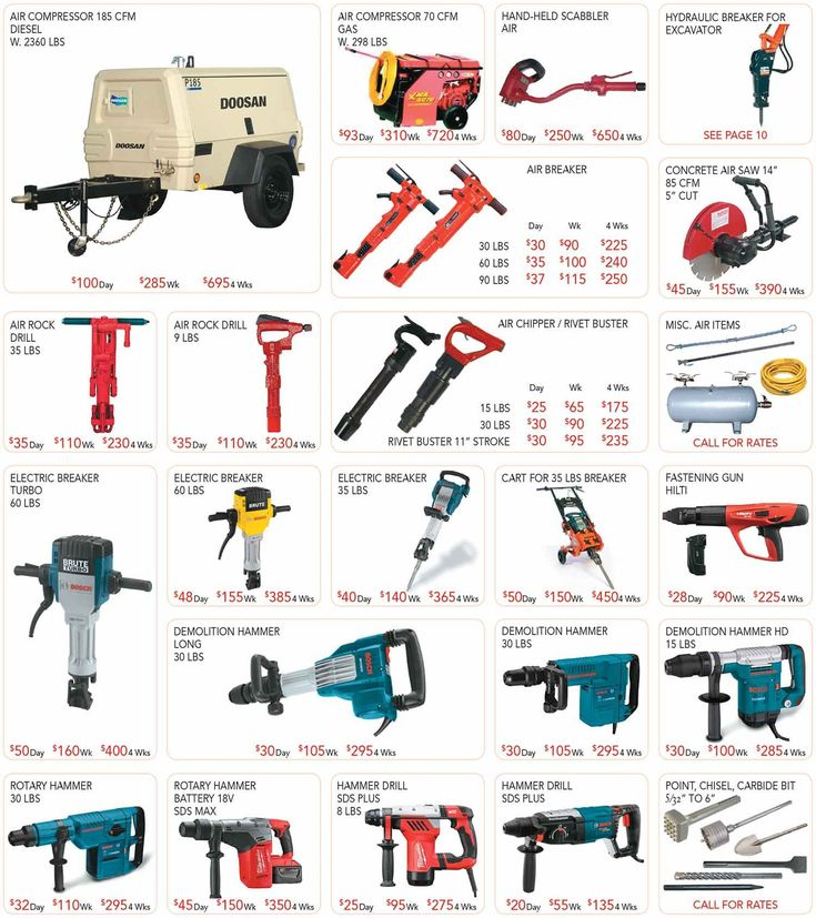 Concrete saw rental greater montreal concrete and