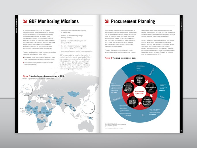 ACW'S Stop TB partnership in producing their annual reports