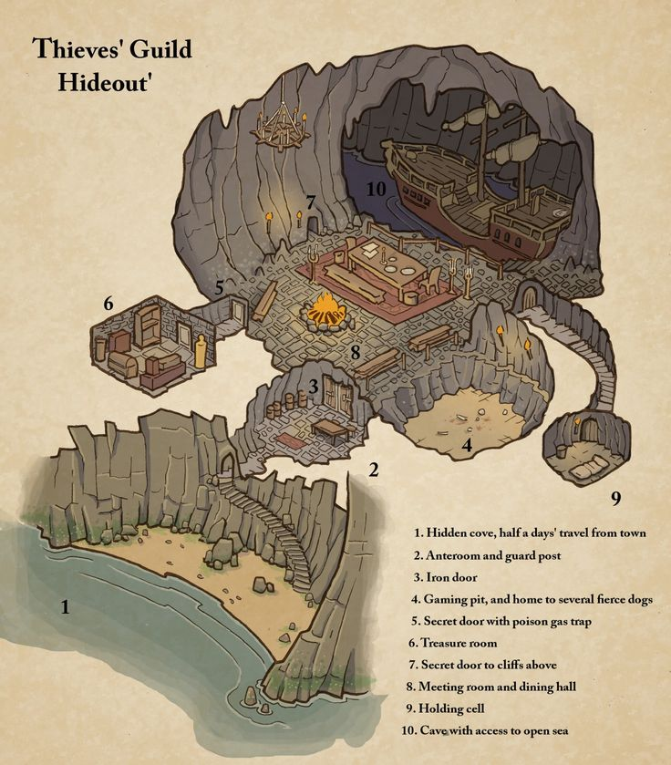 Thieves' Guide Hideout map cartography | NOT OUR ART - Please click artwork for source | WRITING INSPIRATION for Dungeons and Dragons DND Pathfinder PFRPG Warhammer 40k Star Wars Shadowrun Call of Cthulhu and other d20 roleplaying fantasy science fiction scifi horror location equipment monster character game design | Create your own RPG Books w/ www.rpgbard.com