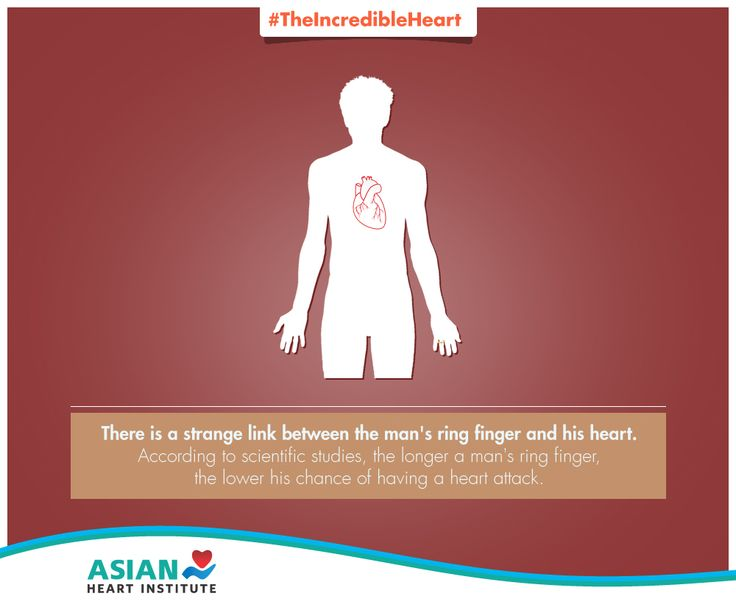 Gentlemen, is your ring finger long enough? #TheIncredibleHeart #AsianHeartInstitute