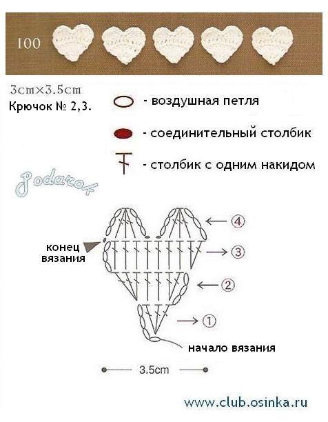 Crochet Heart - Chart