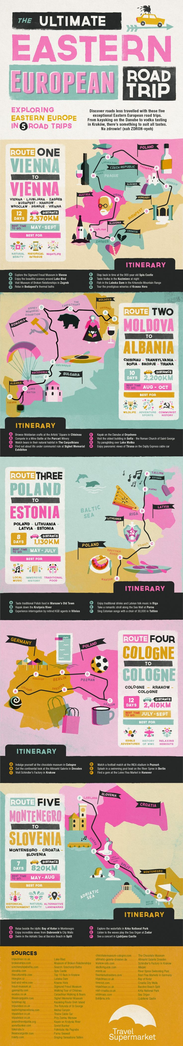 Infographic: Explore Eastern Europe in 5 road trips - Matador Network