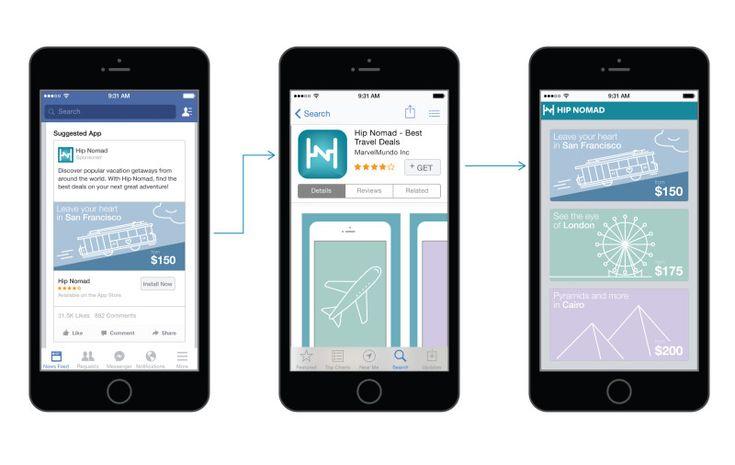 facebook introduces deep linking http://marketingland.com/facebook-introduces-deep-linking-for-mobile-app-install-ads-128048