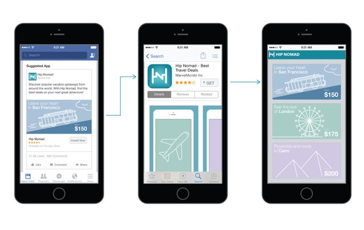 facebook introduces deep linking http://marketingland.com/facebook-introduces-deep-linking-for-mobile-app-install-ads-128048