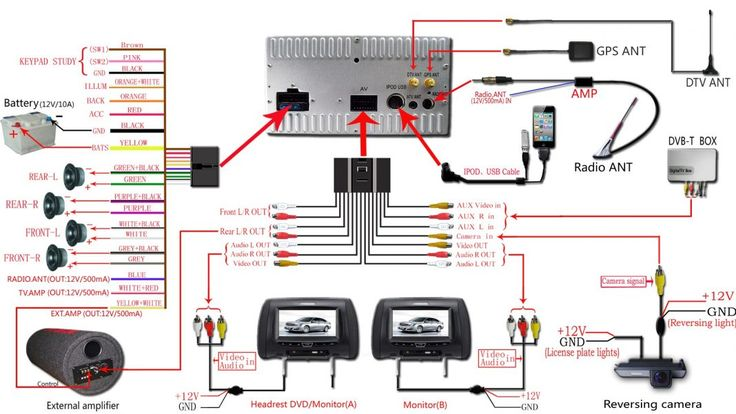 Crossover Wiring Diagram Car Audio Photo Wiring Diagram Car Stereo Boss Car Stereo Wiring