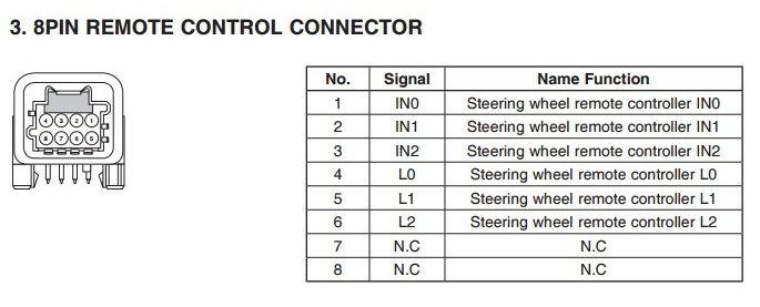 Схема подключения магнитолы Media Nav Evolution от Renault